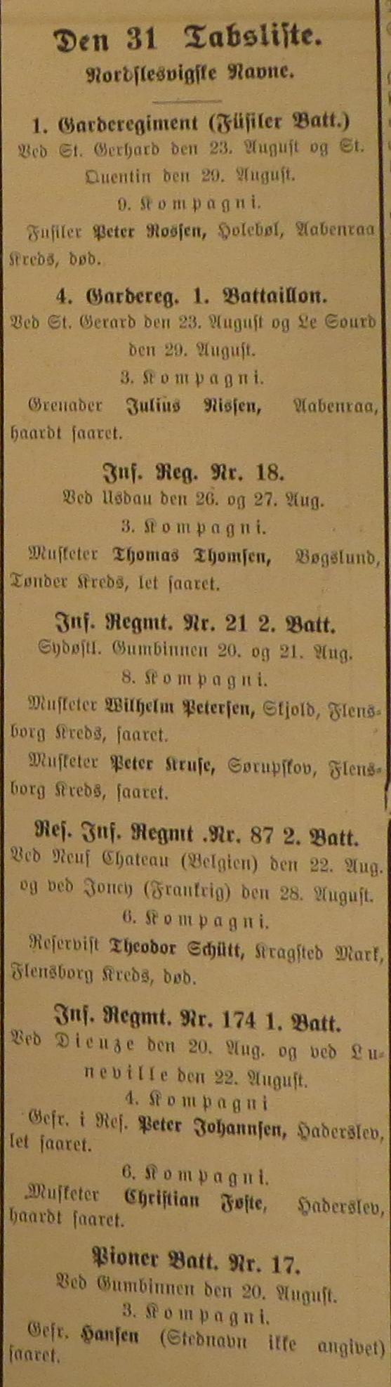 24. september 1914. 31. tabsliste – nordslesvigske navne
