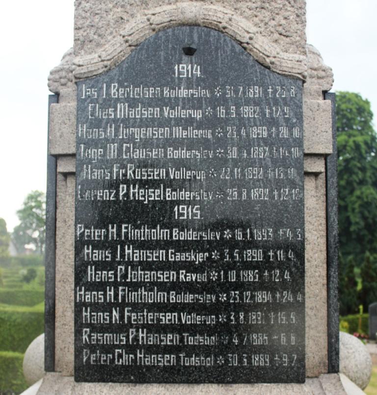 Mindesten, Bjolderup Kirkegård