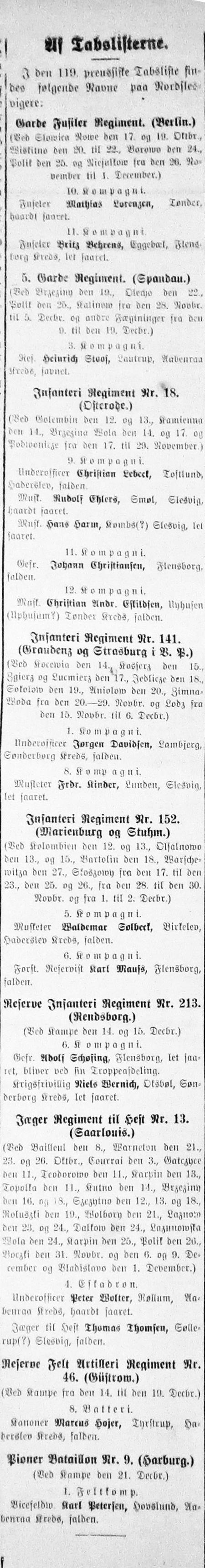 8. januar 1915. Nordslesvigere på den 119. preussiske tabsliste