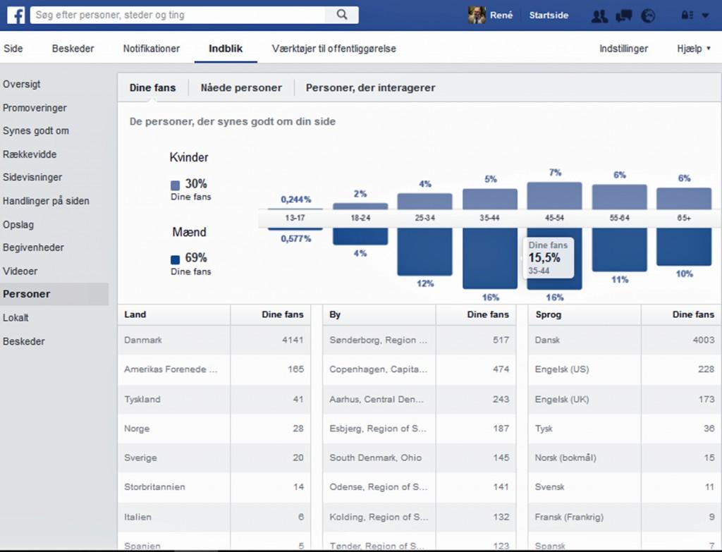 Skærmbillede 2016-08-03_Facebook_personer