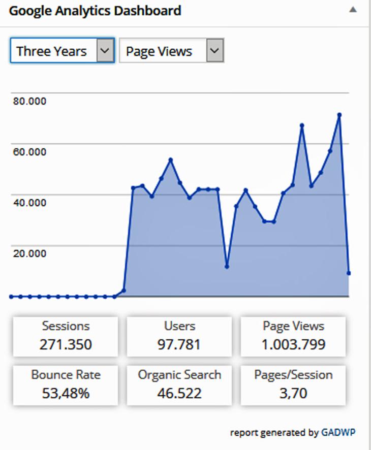 Skærmbillede 2016-08-04 06.12.13_millionen-passeret